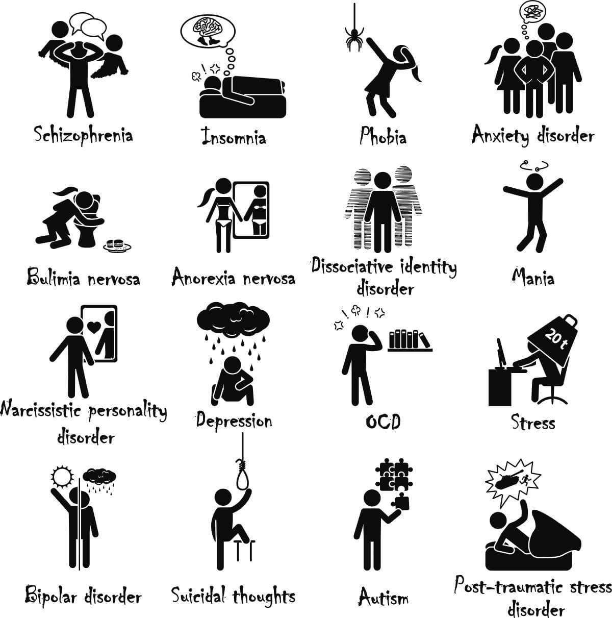 Mental disorders and illness icon set