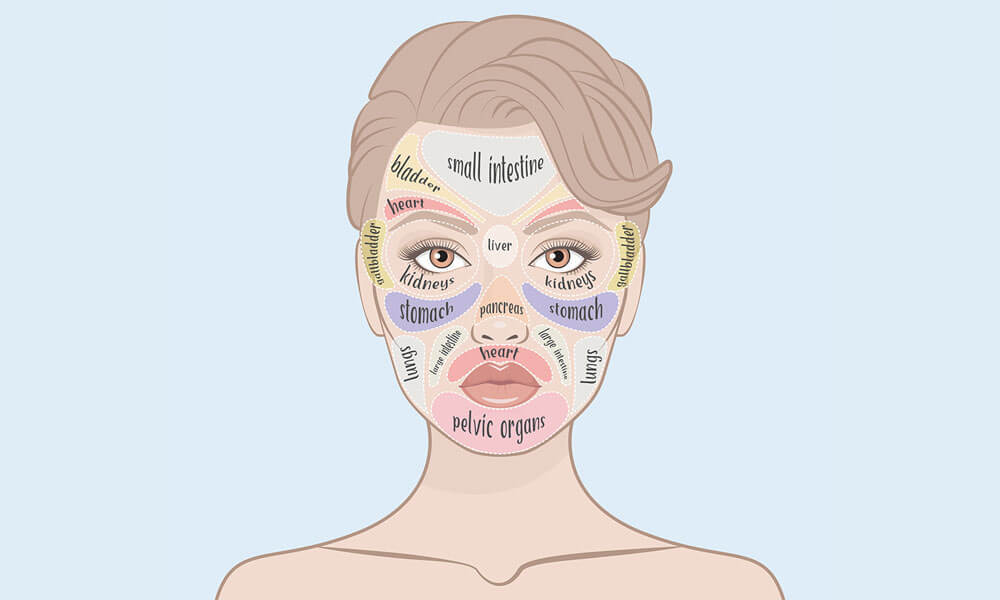 Face Mapping - What Your Skin Says About Your Health